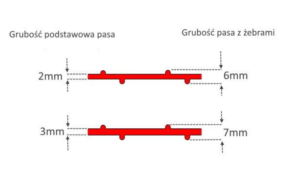 Szkic z wymiarami - grubość pasów PCV żebrowanych