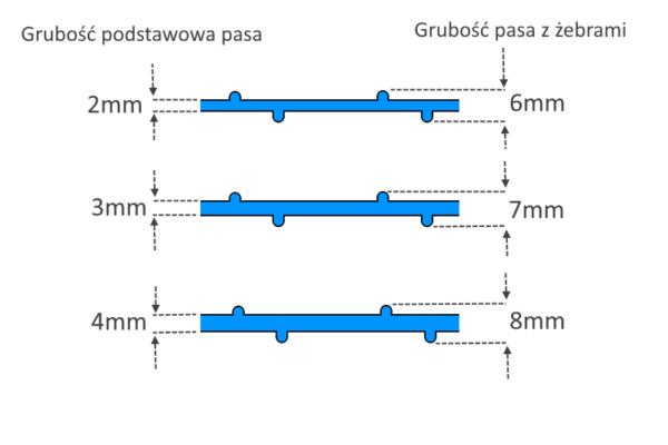 PAs PCV wzmacniany - szkic z wymiarami