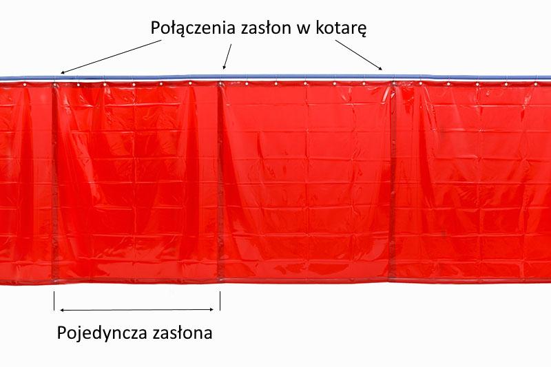 Kotara spawalnicza złoózna z kilku zasłon połączonych ze sobą napami zatrzaskowymi