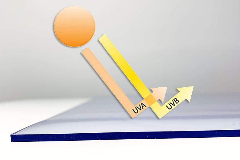 Mata ochronna na stół filtrująca promieniowanie ultrafioletowe